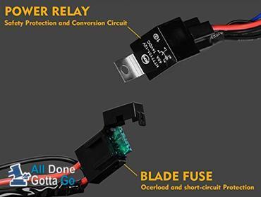 Brilliant All Done Gotta Go Eyourlife Wiring Harness Kit 12V 40Amp Off Road Wiring Database Rimengelartorg